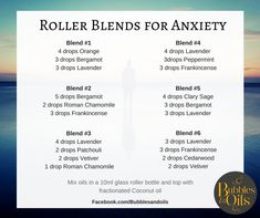 Anxiety Rollerblends