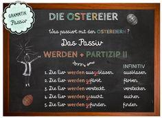 Ostern: Das Passiv Die Eier werden gefärbt. Die Sprachfee German Grammar, Learn German, Chalkboard Quotes, Teaching Ideas, Art Quotes, Learning, Blog, School, German Words