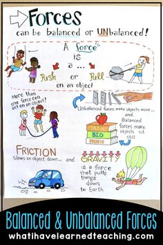 17 fun ideas and resources for teaching force and motion. Includes demonstrations, experiments, science stations, and lessons that will engage students in learning about balanced and unbalanced forces and patterns in motion. These teaching ideas will help Primary Science, Third Grade Science, Science Notes, Middle School Science, Physical Science, Science Notebooks, 4th Grade Science Lessons, Earth Science Lessons, Teaching Aids
