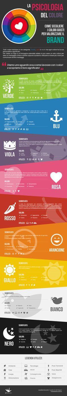 Significato dei colori La psicologia del colore e l'utilizzo nella comunicazione aziendale
