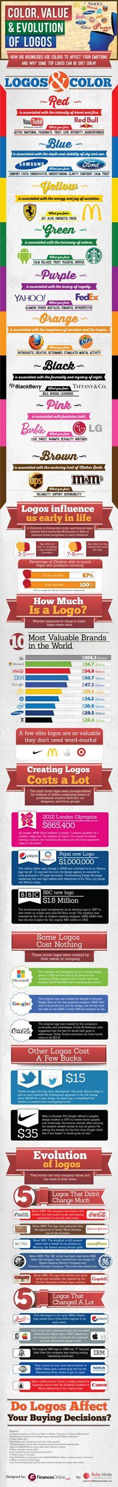 Multimeios: Infografia: Um logo vale mais do que mil palavras