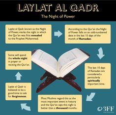 Tomorrow Muslims around the world will be celebrating Laylat al-Qadr, the Night of Power. Learn Quran, Learn Islam, Islamic Images, Islamic Pictures, Allah Islam, Islam Quran, Surah Al Qadr, Shab E Qadar, Ramadan Day