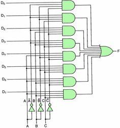 Electronics Components, Diagram, Gates, Car, Automobile, Gate, Cars