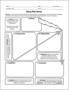 These free graphic organizers include character webs, cognitive bookmarks, story…