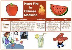 Heart fire TCM