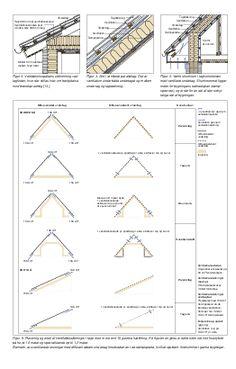 Tagkonstruktioner med stor hældning - ventilation af tagrum, hanebåndslofter og skunkrum - side 3 Staircase Design, Stair Design