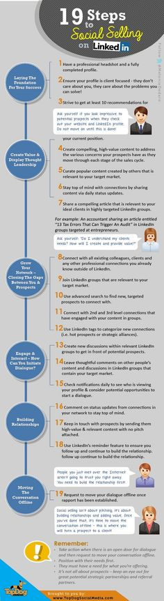 19 steps to social selling on Linkedin, by topdogsocialmedia.com