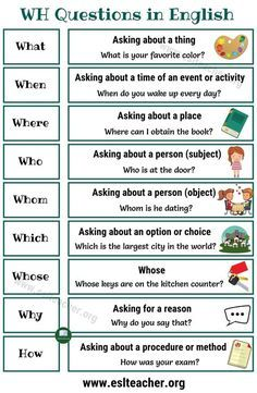 Grammar And Vocabulary, Grammar Worksheets, Printable Worksheets, Grammar Questions, List Of Questions, English For Beginners, English Worksheets For Kids, Picture Dictionary, English Grammar