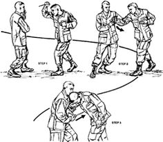 The more skills you discover, the more self reliant you are and the greater your opportunities for survival ended up being. Here we are going to discuss some standard survival skills and teach you the. Urban Survival, Survival Life, Wilderness Survival, Camping Survival, Survival Gear, Survival Skills, Tactical Survival, Krav Maga Self Defense, Self Defense Moves
