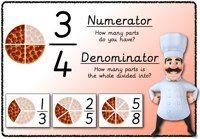 Numerator and Denominator