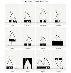 Ilustração de Ciro Miguel e Bruna Canepa sobre estratégias de projeto | aU - Arquitetura e Urbanismo