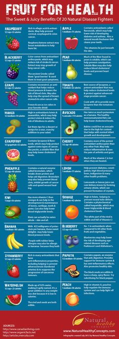 Health & nutrition tips: Fruit for health www.madryns.com