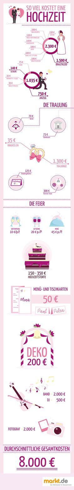 Hier findest Du eine Auflistung der verschiedenen Kosten einer Hochzeit