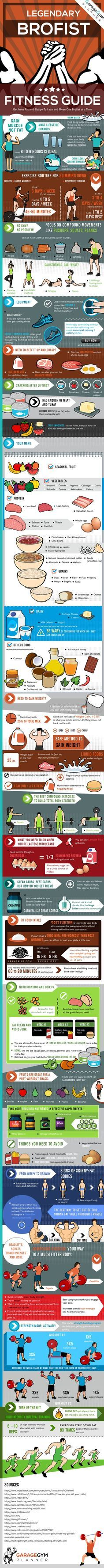 The Legendary Guide To Fitness Workouts Infographic! If you are interested you can check - Science-Based Bodyweight Workout: Build Muscle Without A Gym