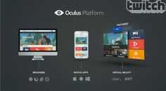 """Oculus announced the """"Oculus Platform"""" store for developers to distribute their virtual reality apps and experiences today at the Oculus Connect conference."""