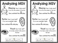 Free MSV Cheat Sheet: Analyzing Running Records by Reading Royalty Guided Reading Activities, Guided Reading Groups, Reading Resources, Reading Strategies, Reading Skills, Teaching Reading, Reading Comprehension, Kindergarten Guided Reading, Guided Reading Organization
