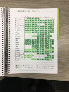 Bullet Journal - Veggies by Season. It would be good to develop this for the garden. Maybe harvest & storage times. Bujo, Journal Layout, Journal Pages, Garden Journal, Nature Journal, Garden Planner, Bullet Journal Inspo, Plant Care, Journal Inspiration