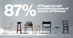 Pinterest guides people through the path to purchase. What does that mean for retailers? Industry Research, What Is Seo, Pinterest For Business, Support Small Business, Pinterest Marketing, Small Businesses, Insight, How To Make Money, Trends