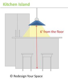 lighting fixture hight above a kitchen island