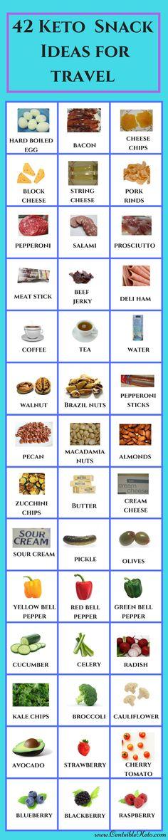 Travel tips, ketogenic diet, reverse diabetes, keto snacks, Keto snacks on the go keto paleo diet Diabetic Snacks, Healthy Snacks For Diabetics, Keto Snacks, Health Snacks, Party Snacks, Low Carb Recipes, Diet Recipes, Healthy Recipes, Bacon Chips