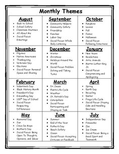 Monthly themes by special resources for special learners tpt 2019 tot school themes young toddler eddition Daycare Lesson Plans, Lesson Plans For Toddlers, Daycare Curriculum, Homeschool Kindergarten, Preschool At Home, Preschool Lessons, Monthly Themes For Preschool, Pre K Curriculum, Online Homeschooling