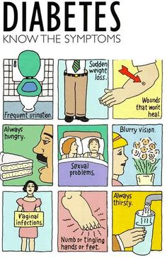 Diabetes know the symptoms.  #ICONEarlyPhaseServices #Diabetes #Symptoms