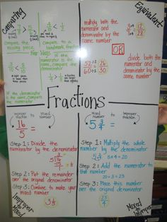 Fractions: Comparing, Equivalent, Mixed Number to/from Improper Fraction