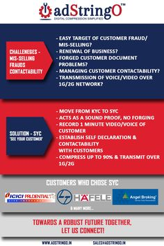 BFSI sectors can easily avoid Customer Frauds & Mis-selling with AdStringO Software Pvt. Ltd.