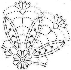 Crochet doilies favor boxes easy and fast party favors Crochet Circles, Crochet Motifs, Crochet Mandala, Crochet Diagram, Afghan Crochet Patterns, Crochet Chart, Mandala Rug, Crochet Dollies, Pineapple Crochet