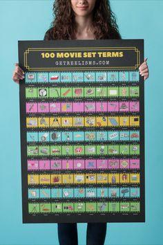 57 Gift Ideas For Documentary Filmmakers Fun Stuff Filmmaking Documentaries Funny Memes