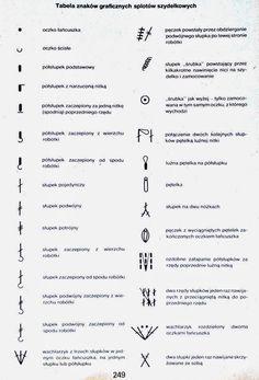 Wełnomaniaczka: Symbole szydelkowe