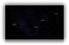 Constellation-of-Libra-Scorpion-and-Sagitarius.