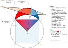 Geometry Problem 1335: the Lune of Hippocrates has the same area of a Kite. Mobile Apps.