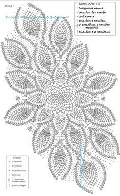 Crochet Placemat Patterns, Crochet Table Runner Pattern, Crochet Bedspread Pattern, Crochet Doily Diagram, Crochet Flower Tutorial, Crochet Square Patterns, Crochet Designs, Free Doily Patterns, Tatting Patterns