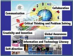 The 33 Digital Skills Every 21st Century Teacher should Have ~ Educational Technology and Mobile Learning