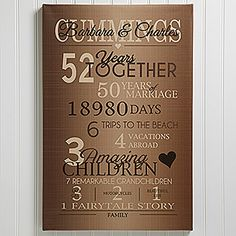 Personalized Anniversary Canvas Print - Our Years Together - Anniversary Gifts