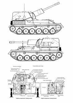 SU-76 blueprint
