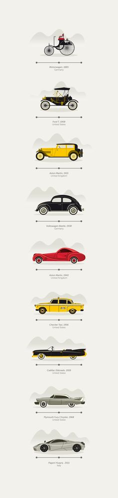 History of the Automobile by Raquel Jove, via Behance