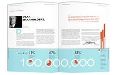 annual report layout - Google Search