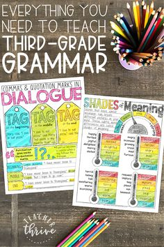 Everything you need to teach third-grade grammar. This bundle contains complete units on 30 different topics for third-grade language and/or grammar. 3rd Grade Classroom, Classroom Ideas, Classroom Design, Classroom Inspiration, Fourth Grade, Grade 3, Second Grade, Possessive Nouns, Teaching Critical Thinking