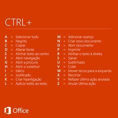Os principais atalhos para o Office.