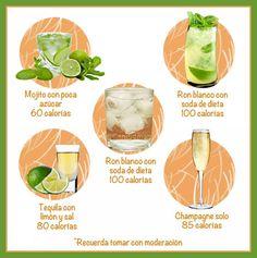 #Infografia #Calorias de las #Bebidas #Alcoholicas... vía @Candidman  Incluyendo: #Mojito #RonBlanco #Whisky #Tequila y  #Champagne