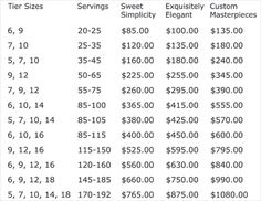 wedding cake prices - http://www.mini-cakes.info/wedding-cake-prices/