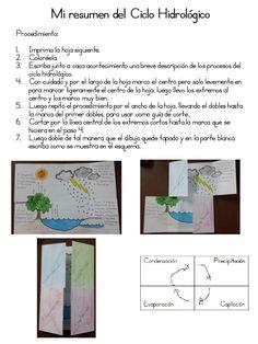 Social Science, Homeschool, Sistema Solar, Students, Pdf, Geography, Notebook, Molde, Vestidos