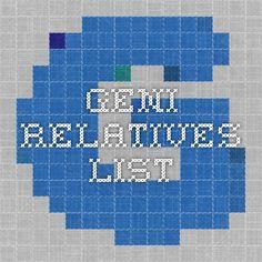 Geni - Relatives List