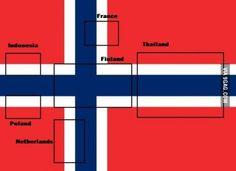 Flags in the Norwegian flag