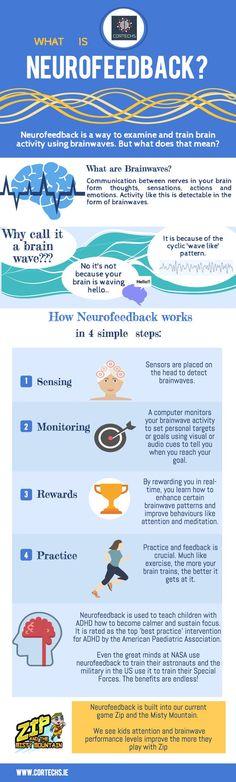 Neurofeedback infograph final Brain Activities, Holistic Healing, Health And Wellness, Meant To Be, Infographic, It Works, Infographics, Health Fitness, Holistic Medicine