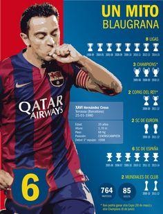 ARTÍCULO DIARIO SPORT: Los números de Xavi en el Barça . 22.05.15