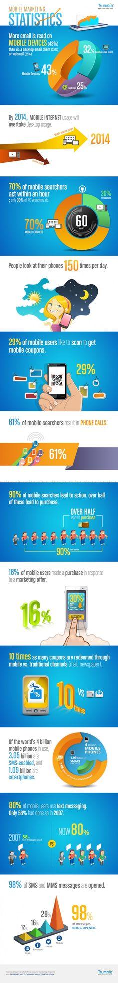 #Mobile #Marketing #Statistics  #Infographic
