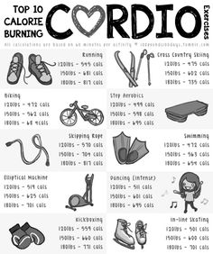 Fun Cardio Rough Calorie Burned Estimates